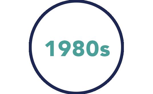 1980s-4