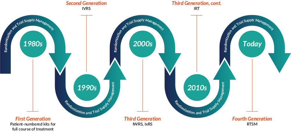 4th-generation-evolution-1