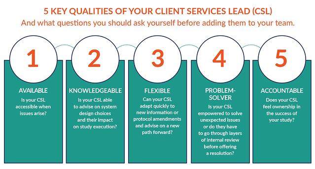 5 Key Qualities of your RTSM Client Services Lead (CSL)