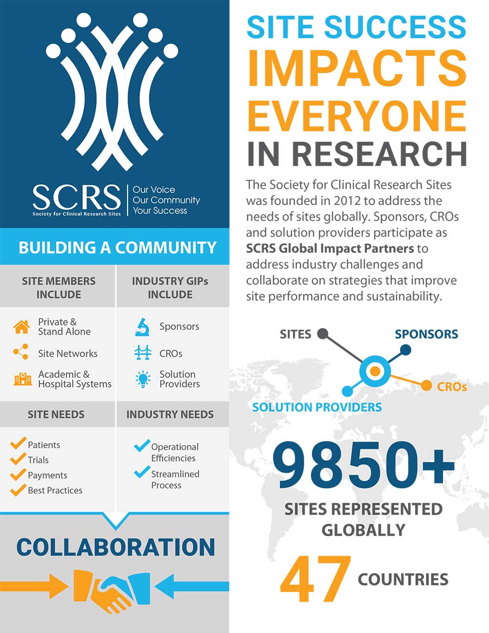 scrs-infographic-1